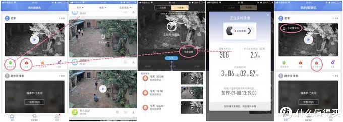 农家小院标配——360智能摄像机红色警戒版分享