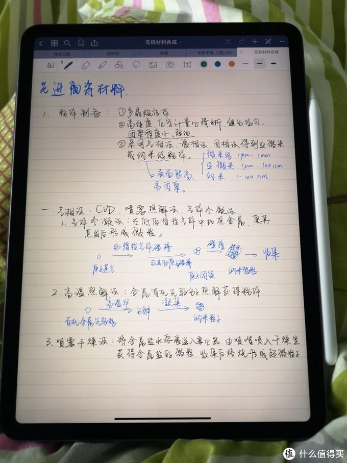 哪个最适合学生?iPad11,TNT,苏菲go,惠普spectre横评