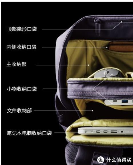 颜值、实用还防盗-ELECOM宜丽客 BM-ESBP01 防盗双肩包