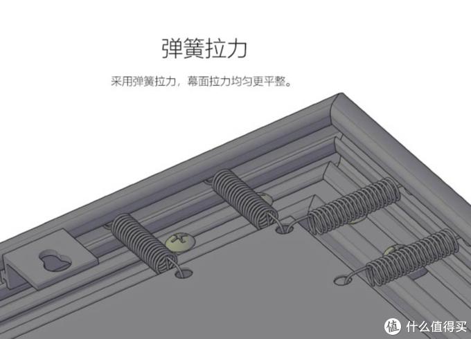 这是画框幕背面结构图,因为弹簧拉力足够大,可以保证幕面非常非常平整