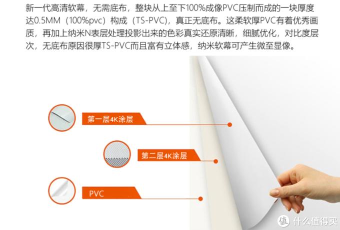 某品牌PVC软幕材质介绍