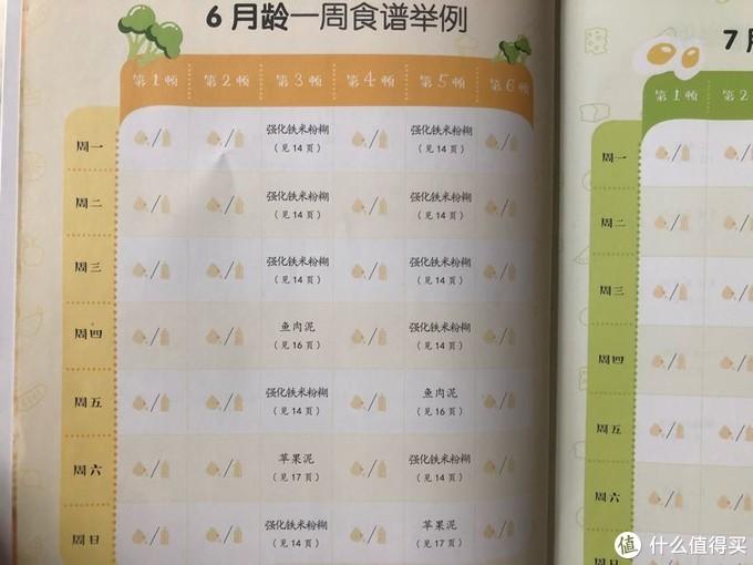 图片来自<每周辅食吃什么>