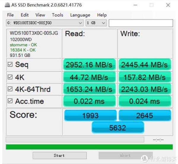 1024GB M.2 NVMe协议 SSD 固态硬盘 TOP10