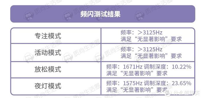 """亮瞎眼的飞利浦豪华限量版""""粉饼""""测评——飞利浦 悦恒 系列吸顶灯"""