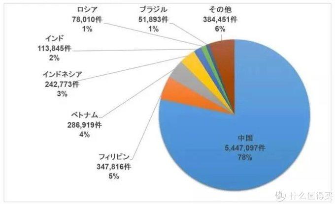 日本签证已可网上申请!发放量再刷记录,中国人占整体78%