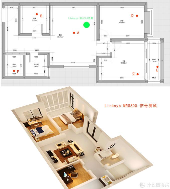 百平米居室也需要三频覆盖,领势MR8300上手测评