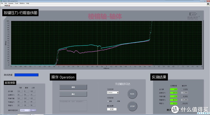 为何倔强到底不服大流,赤度CD702S详细测评