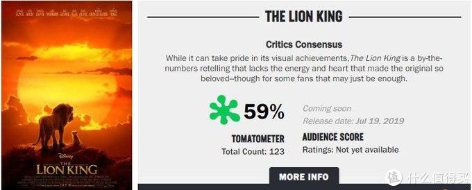 """《狮子王》糊了!我们为什么要看一部""""动物世界""""?"""