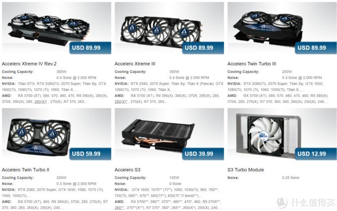 嫌RX 5700太热?Arctic Cooling 上线 RX 5700 非公版显卡风冷散热器