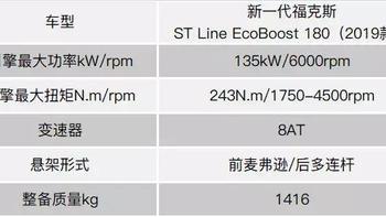 ST Line 轿车使用总结(引擎|机盖|油门|底盘)