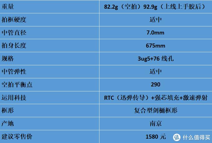 青青王子剑-ARS-CY体验评测