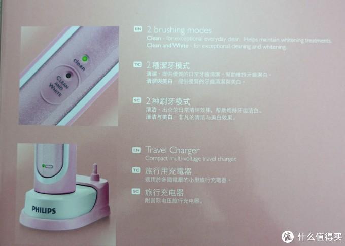 电动牙刷的两种模式标注×电动牙刷的两种模式标注