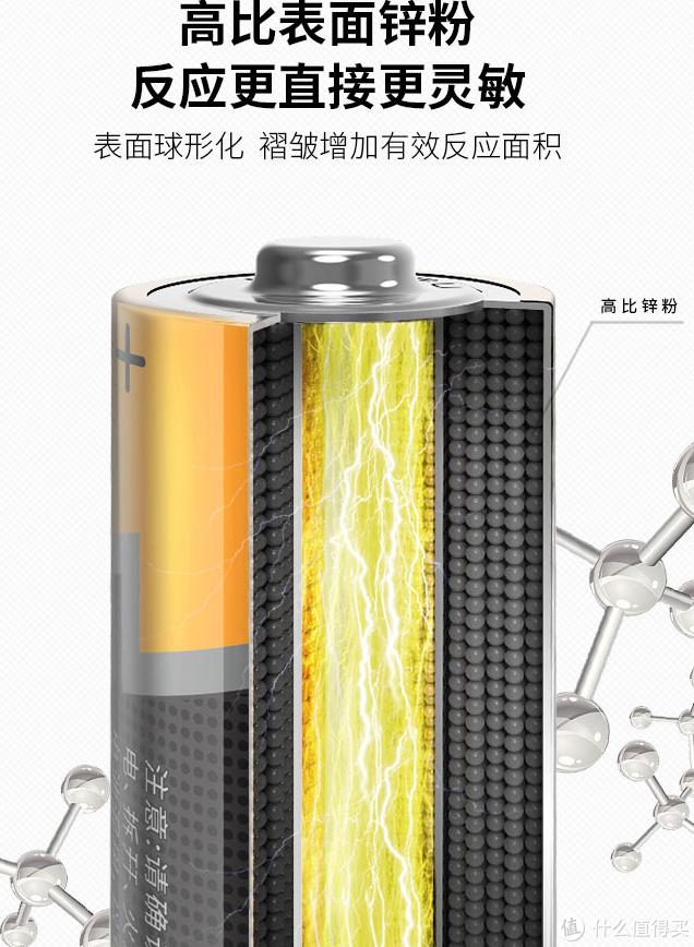 拥有了这40节电池,就能助我永不停机~~~