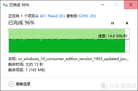 ↑ 写入速度稳定在14MB/S (至尊高速Ultra 32GB)