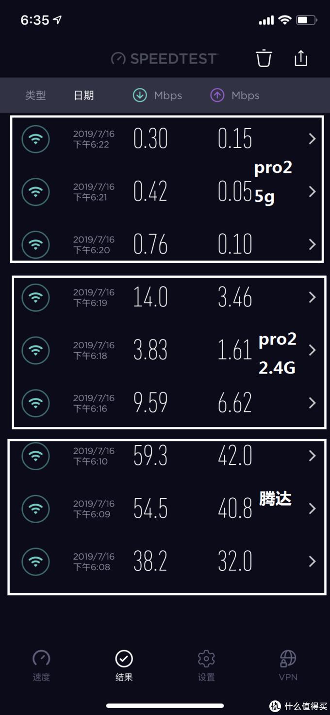 第二日测试,三组数据分别为PRO25G、2.4G和腾达在次卧2的测试。腾达子路由位置在餐厅,PRO2和腾达路由在阳台红色四星处