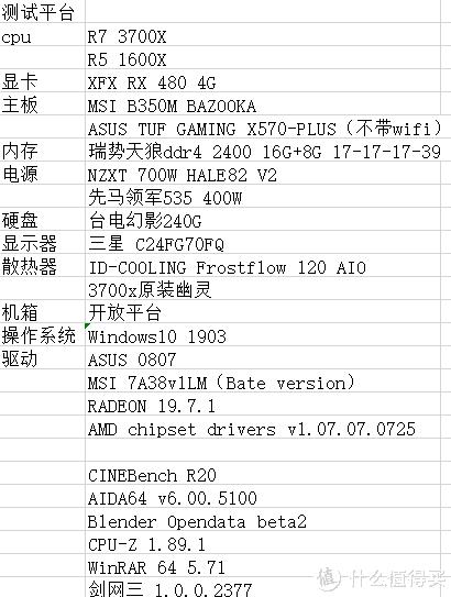 我帮你们测了锐龙ryzen 3700x在b350咋样