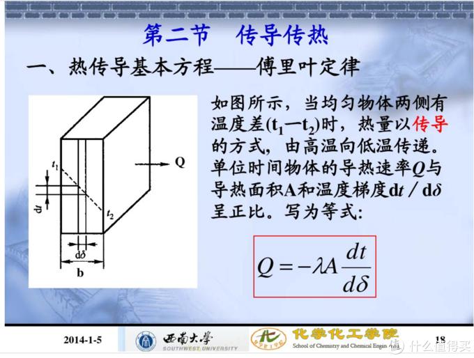 浅谈散热及手机散热系统实例1