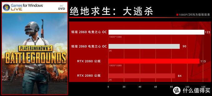 """""""性价比之心""""—铭瑄 RTX2060 电竞之心旗舰版显卡测评"""