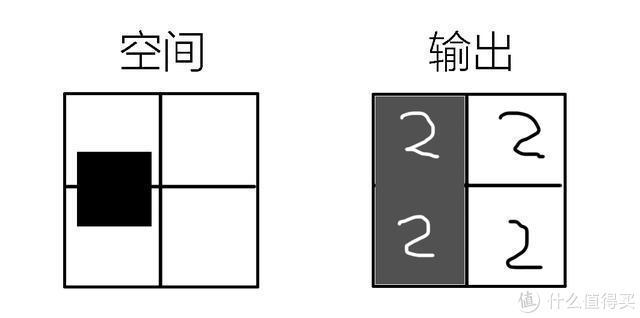关于高分辨率:A7R4的像素设计解析_什么值得买
