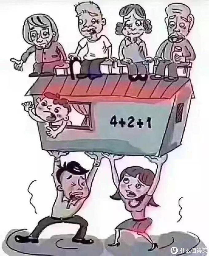 90后买保险应该怎么选?90后投保的平均年龄是21岁,你拖后腿没?