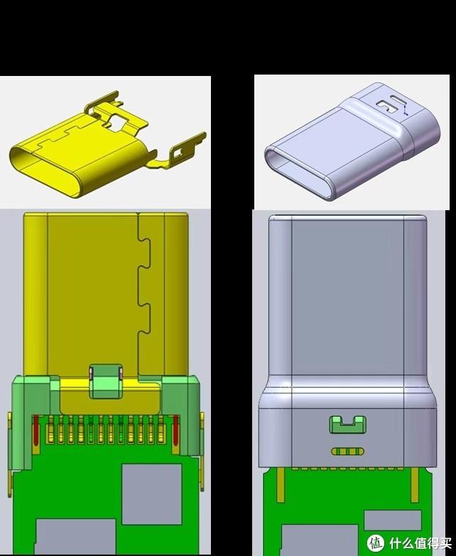 这是之前看的什么值得买上一片文章的介绍,原来type-c接插件也分两种,显然右边那种一体成型的更加耐用。紫米是左边那种,绿联是右边那种