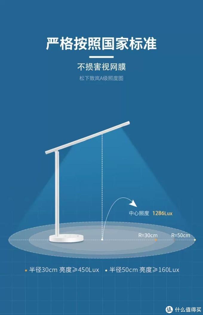 照明数据基本都优于米家的台灯数据。