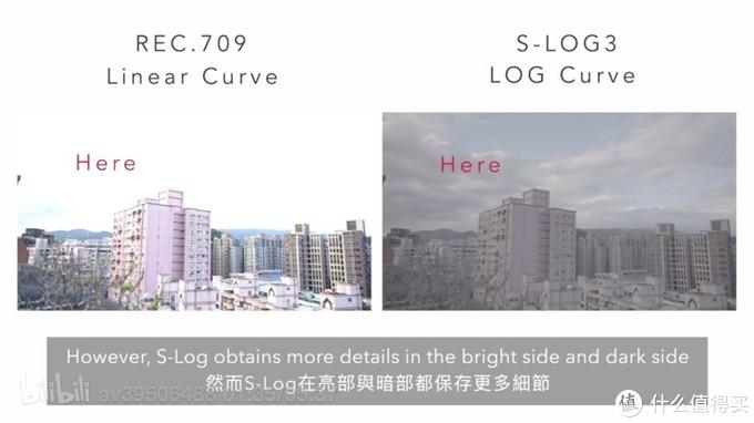 上图可以看到相同曝光条件下,slog模式下可以保留更多高光细节