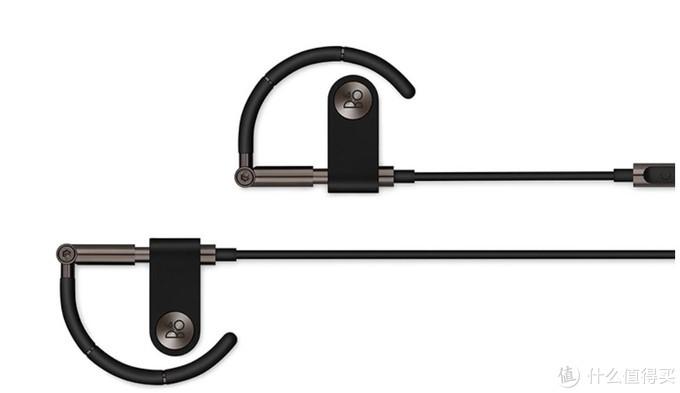 仍在销售的耳挂式耳机盘点