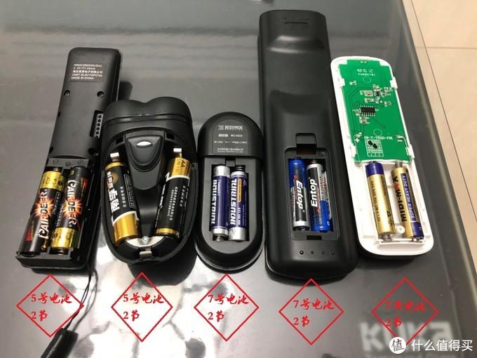 亿万家庭的共同选择——南孚电池