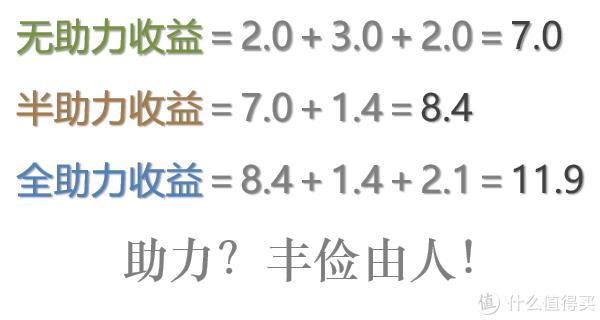 每周送你10元随便花?京东十元街羊毛组合技!