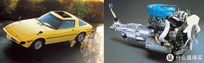 初代「Savanna RX-7」 &初代RX-7中搭载的12A型转子发动机