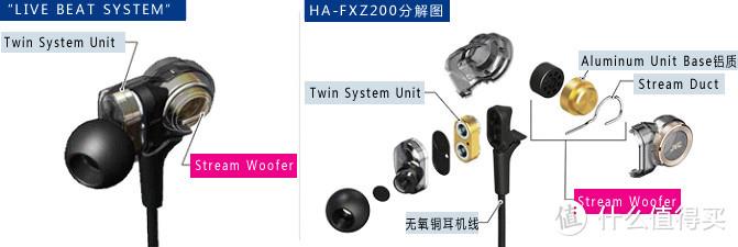Hi-Fi控:为何同价位耳机间听感完全不同?这篇文章带你读懂不同品牌器材的核心区别