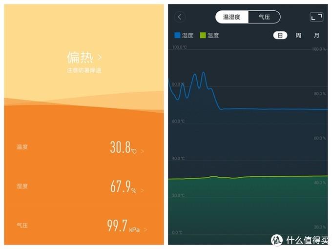 能动嘴尽量不动手:绿米Aqara 空调伴侣 + 温湿度传感器 简评