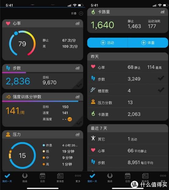 智能运动手表GarminInstinct评测:硬汉本色,功能齐全