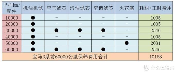 老司机秘籍No.59:选车三步法分享,助你淡季抄底,购车不迷茫!