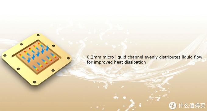 可寻址RGB灯效、多腔体结构:SILVER STONE 银欣 发布 PF-ARGB 系列 水冷散热器