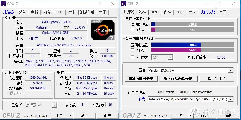 CPU-Z跑分