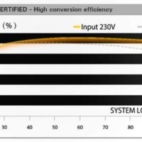 安钛克HCG750金牌全模组使用总结(电容|电压|电流)