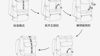 AGM城市猎人双肩包使用感受(容量 防水 耐脏)