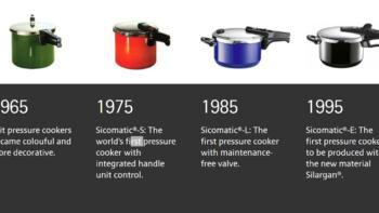 Silit Sicomatic t-plus Silargan 西拉钢高压锅使用感受(手柄|锅盖)