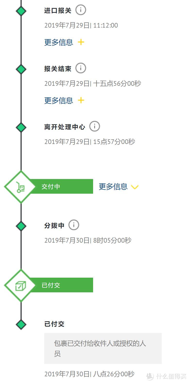 7月24西班牙发货,7月29到北京海关,7月30济南配送完成。