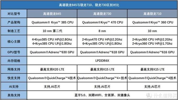 生而不凡,拒绝平庸---iQOO Neo 智能手机 8GB+128GB评测