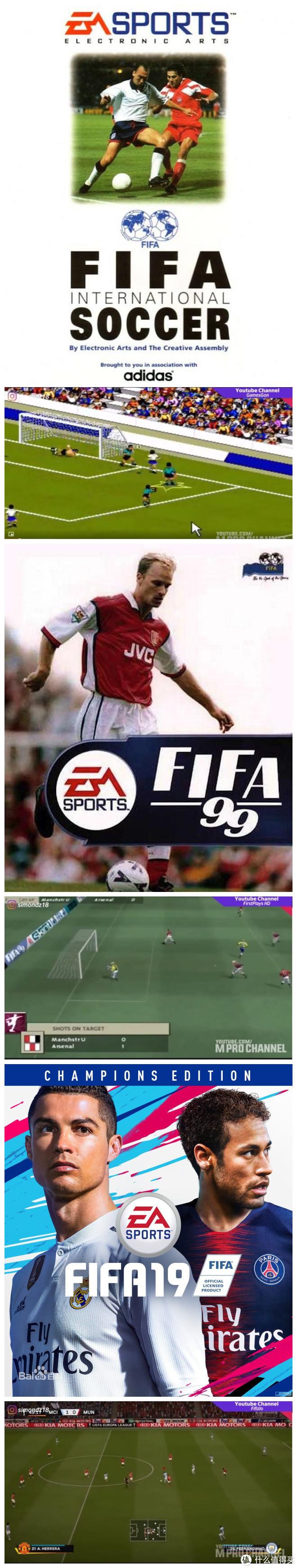 FIFA系列的创始、革新和现在