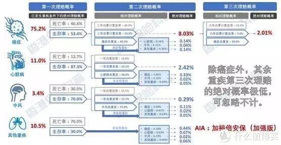 图片引自香港保险科普