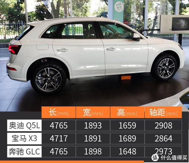 上市1年 一汽-大众奥迪Q5L值不值得买?