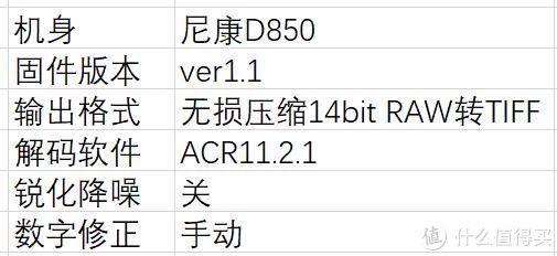 生不逢时?腾龙SP 35/1.4 Di USD评测