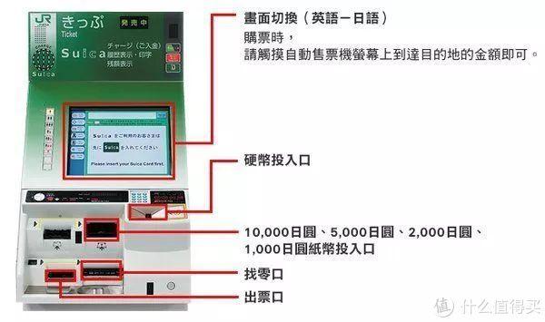 日本的交通卡自助服务机,有点像银行的ATM
