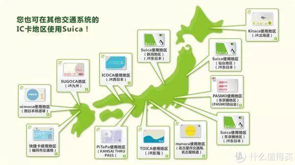 日本不同地区所支持的交通卡
