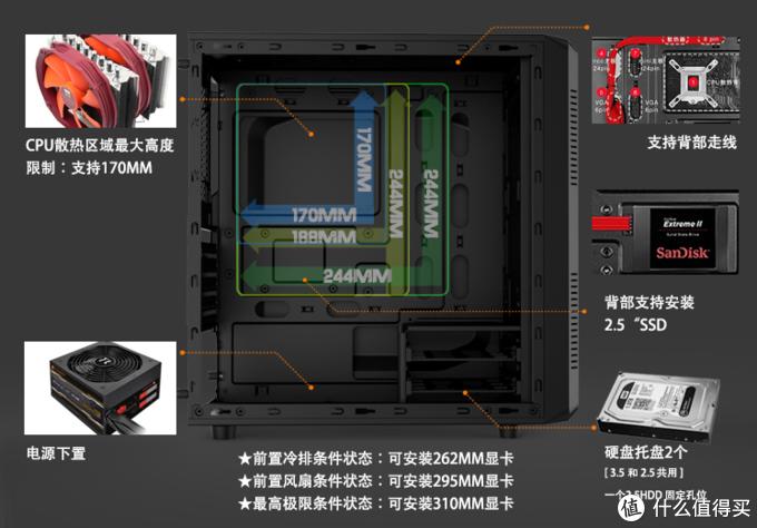 懒人攒机指南:从硬件到软件一条龙,7千字长文详述AMD装机实战!