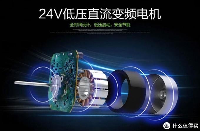 这款先锋DD3302采用直流变频电机,功耗小,档位多。
